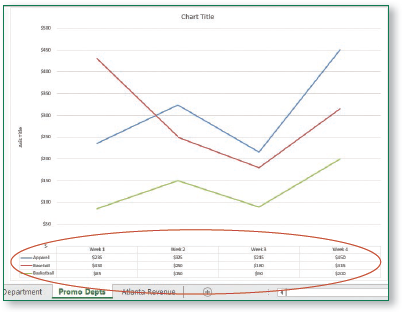 Data table displays values from the chart.